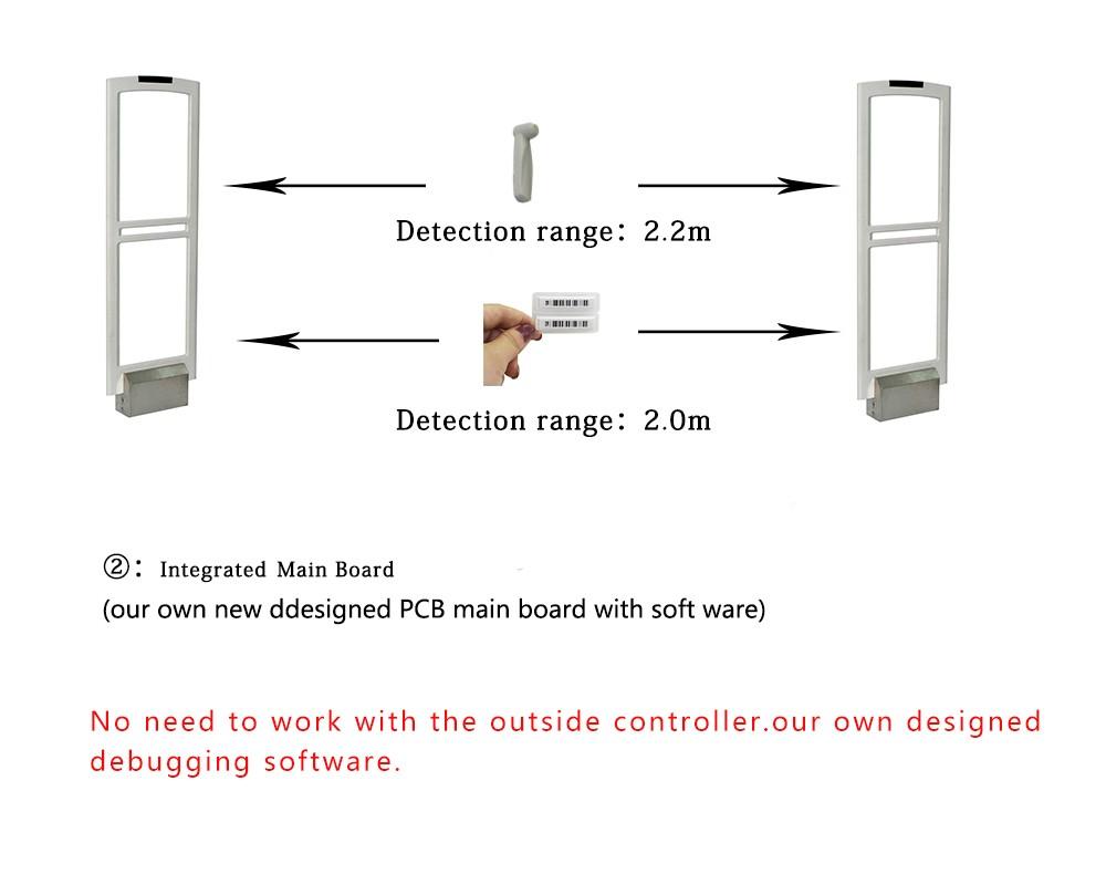 EG-AM10 am Anti-Theft Detection Panels DR label Detection 1.8M